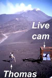 Etna Webcams
